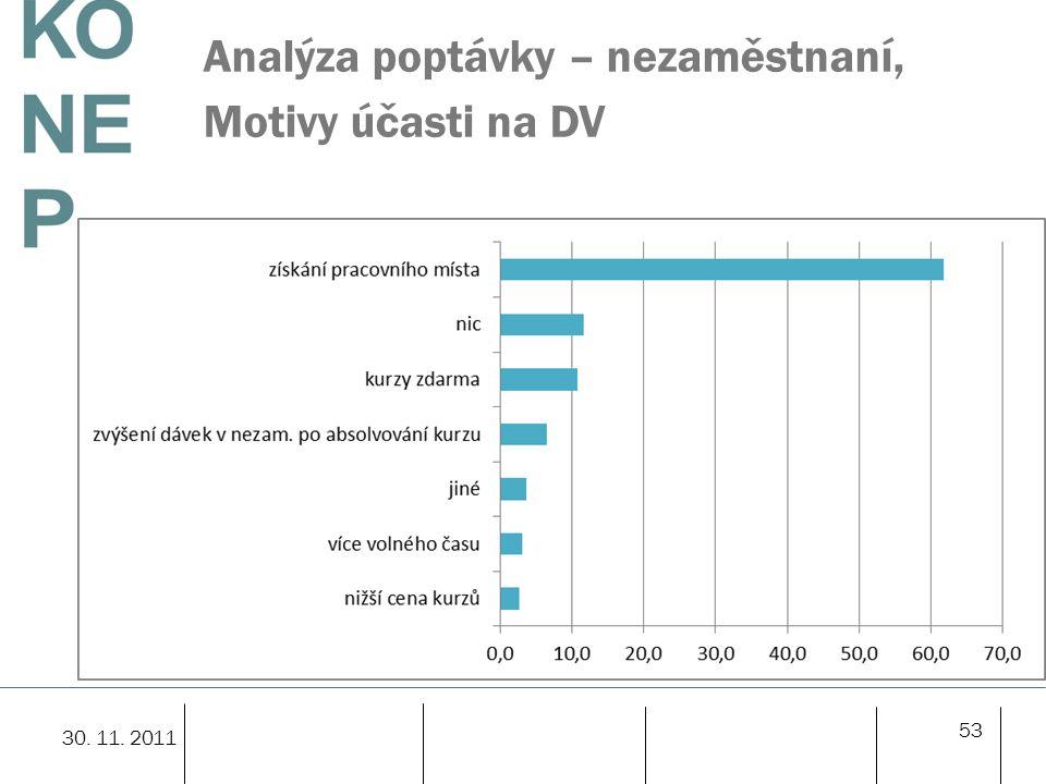 Analýza poptávky – nezaměstnaní, Motivy účasti na DV