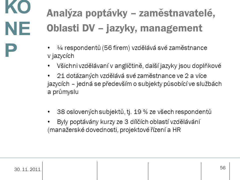 Analýza poptávky – zaměstnavatelé, Oblasti DV – jazyky, management