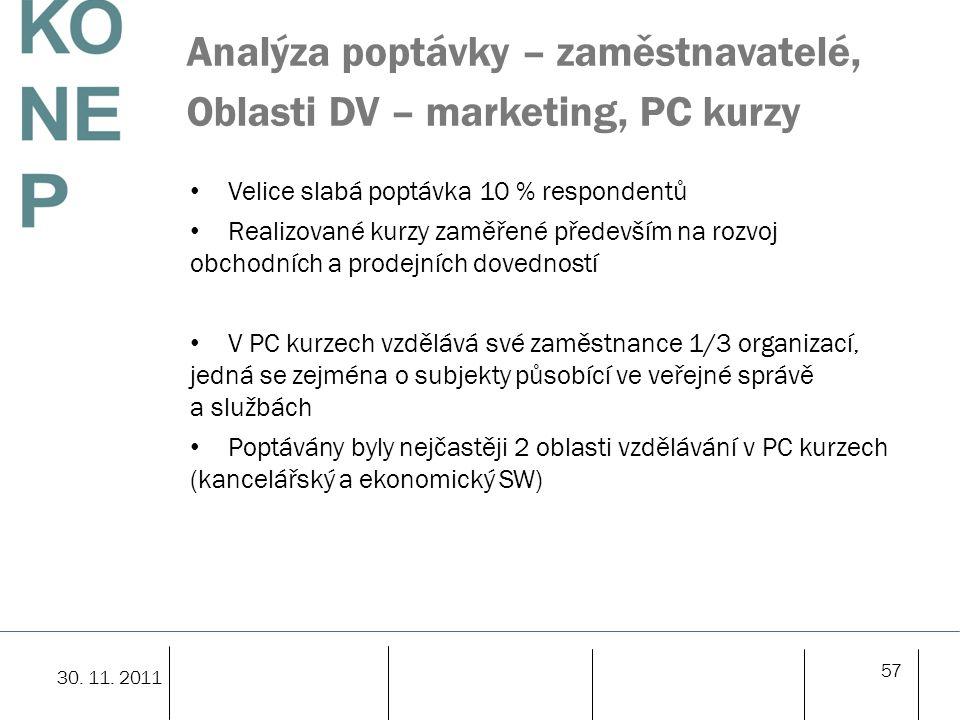 Analýza poptávky – zaměstnavatelé, Oblasti DV – marketing, PC kurzy