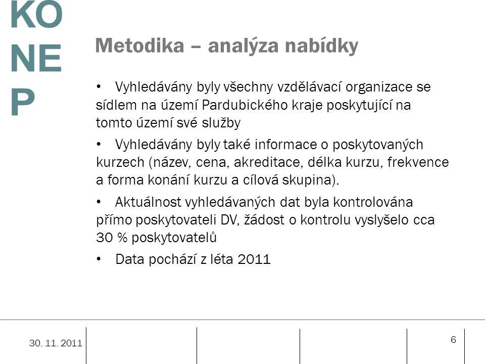 Metodika – analýza nabídky