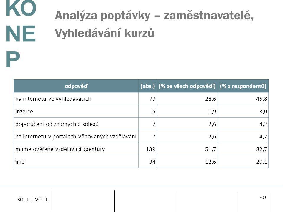 Analýza poptávky – zaměstnavatelé, Vyhledávání kurzů