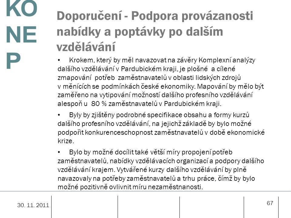 Doporučení - Podpora provázanosti nabídky a poptávky po dalším vzdělávání
