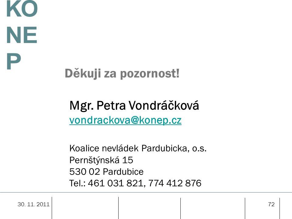 Děkuji za pozornost! Mgr. Petra Vondráčková vondrackova@konep.cz