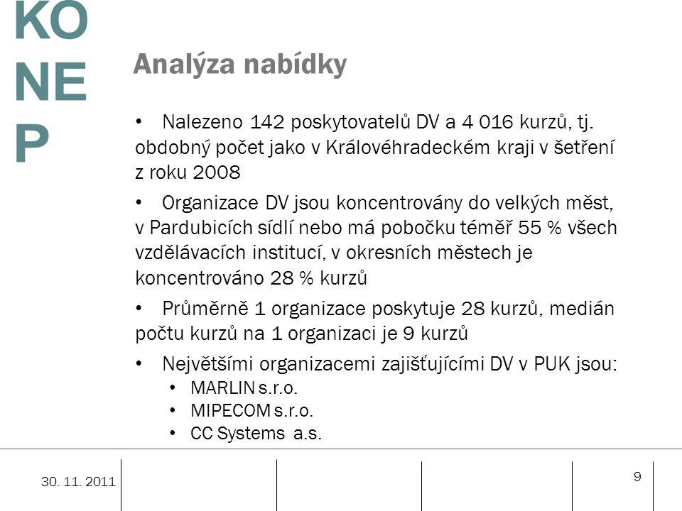 Analýza nabídky Nalezeno 142 poskytovatelů DV a 4 016 kurzů, tj. obdobný počet jako v Královéhradeckém kraji v šetření z roku 2008.