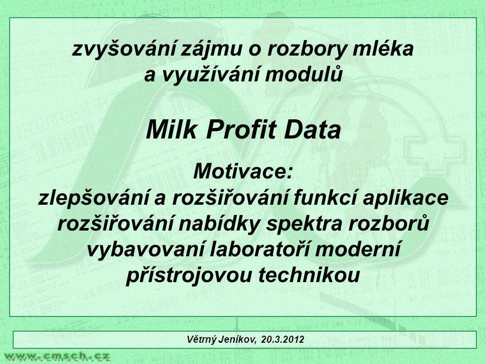 Milk Profit Data zvyšování zájmu o rozbory mléka a využívání modulů