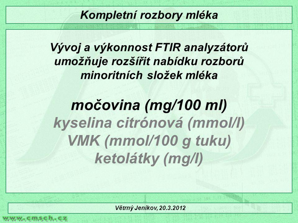 kyselina citrónová (mmol/l) VMK (mmol/100 g tuku) ketolátky (mg/l)