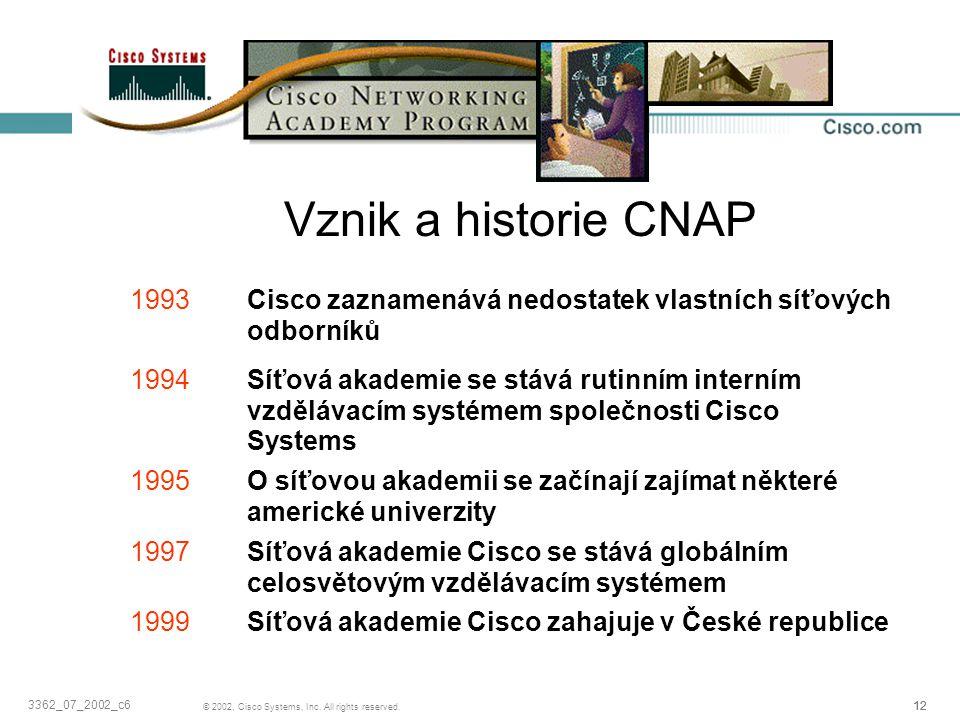 Vznik a historie CNAP 1993. Cisco zaznamenává nedostatek vlastních síťových odborníků. 1994.