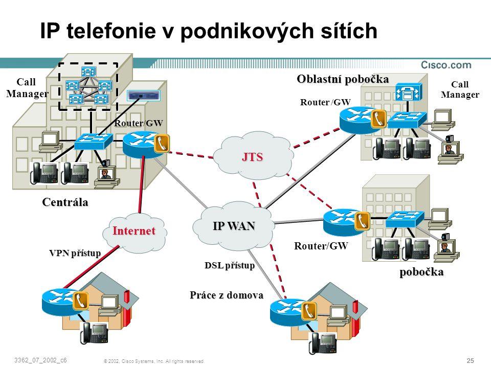 IP telefonie v podnikových sítích