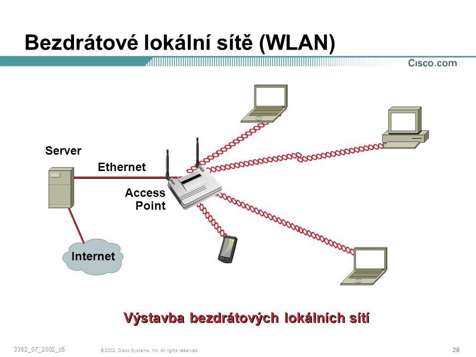 Bezdrátové lokální sítě (WLAN)