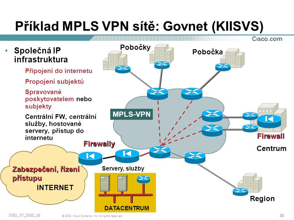 Příklad MPLS VPN sítě: Govnet (KIISVS)