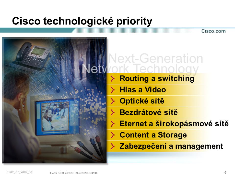 Cisco technologické priority