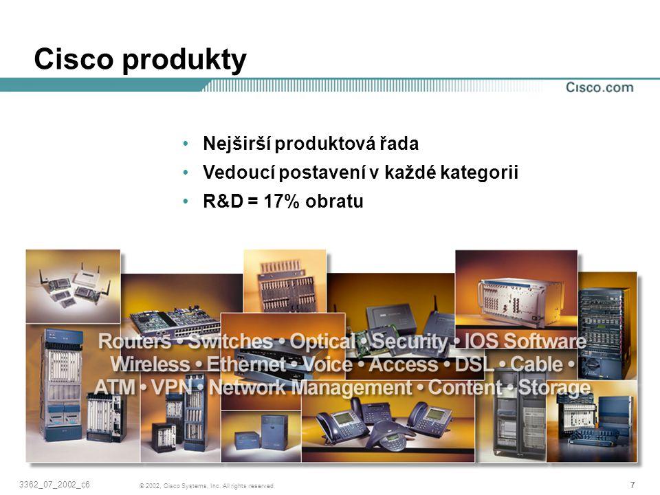 Cisco produkty Nejširší produktová řada