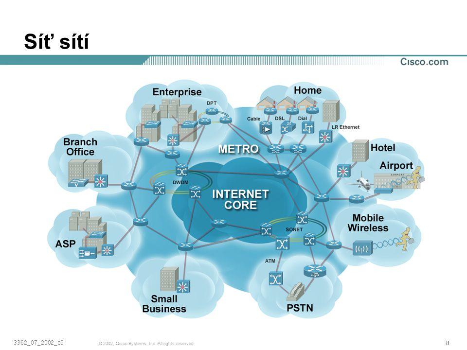 Síť sítí