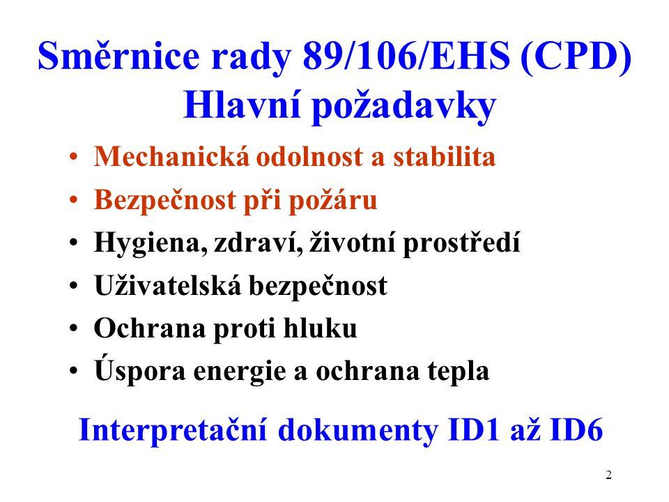 Směrnice rady 89/106/EHS (CPD) Hlavní požadavky
