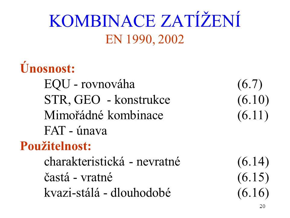 KOMBINACE ZATÍŽENÍ EN 1990, 2002 Únosnost: EQU - rovnováha (6.7)