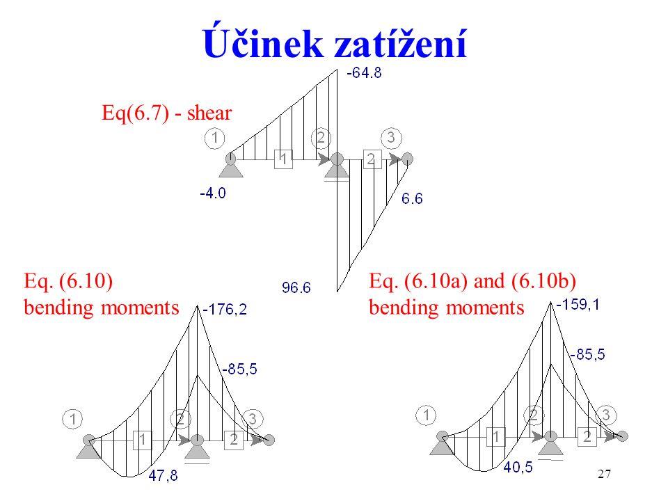 Účinek zatížení Eq(6.7) - shear Eq. (6.10) bending moments