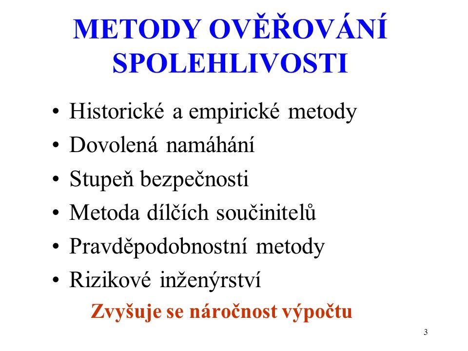 METODY OVĚŘOVÁNÍ SPOLEHLIVOSTI
