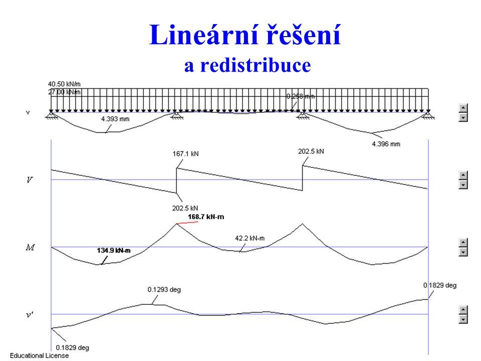 Lineární řešení a redistribuce