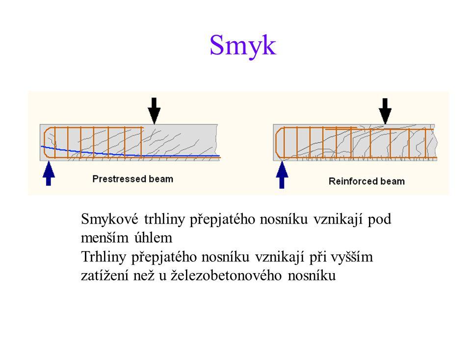 Smyk Smykové trhliny přepjatého nosníku vznikají pod menším úhlem