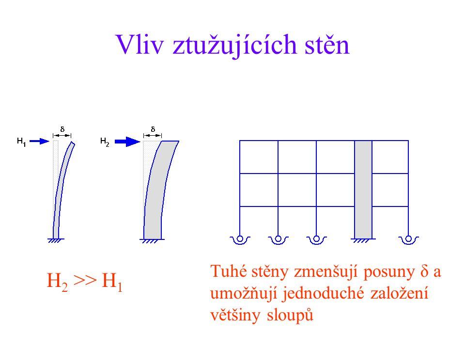 Vliv ztužujících stěn H2 >> H1