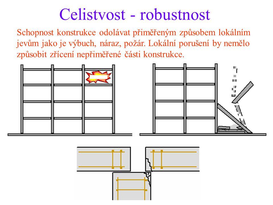 Celistvost - robustnost