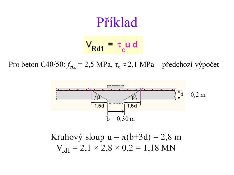 Kruhový sloup u = π(b+3d) = 2,8 m