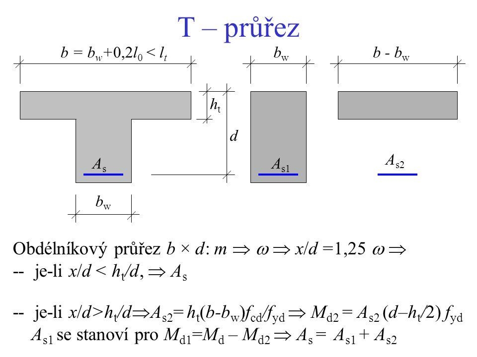 T – průřez Obdélníkový průřez b × d: m    x/d =1,25  