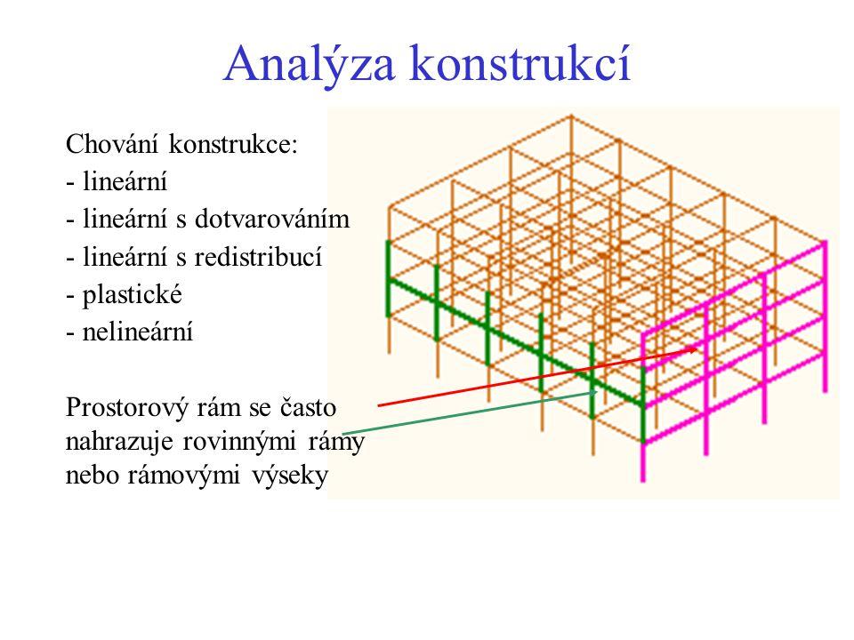 Analýza konstrukcí Chování konstrukce: lineární