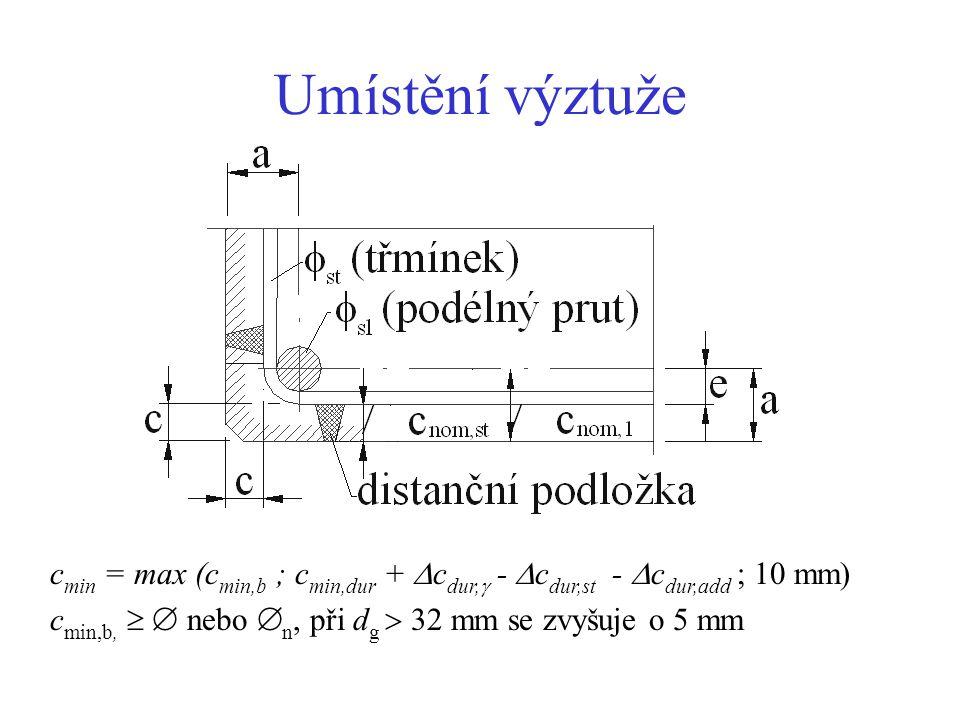 Umístění výztuže cmin = max (cmin,b ; cmin,dur + cdur, - cdur,st - cdur,add ; 10 mm) cmin,b,   nebo n, při dg  32 mm se zvyšuje o 5 mm.