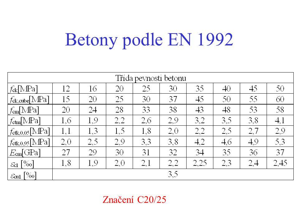 Betony podle EN 1992 Značení C20/25