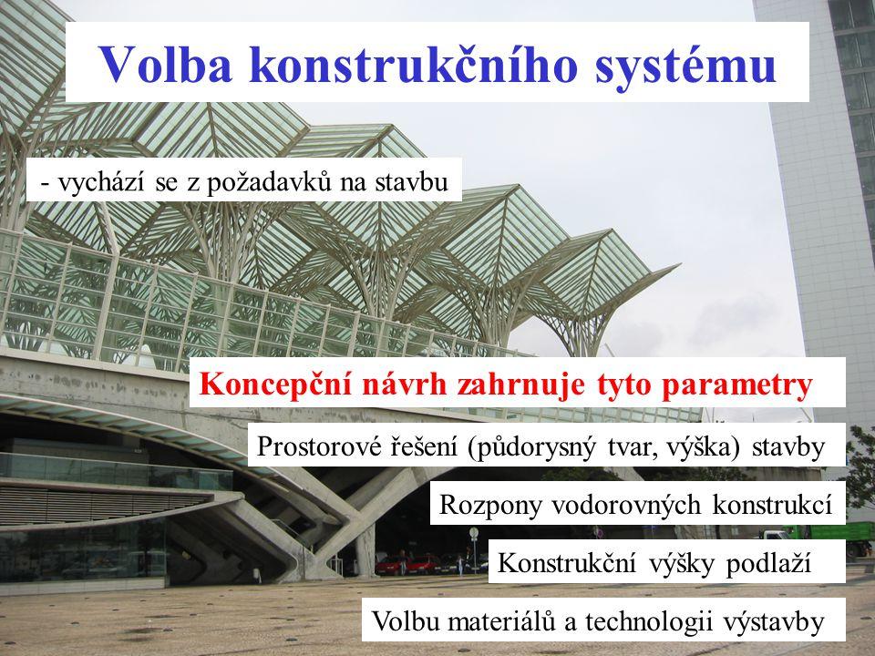 Volba konstrukčního systému