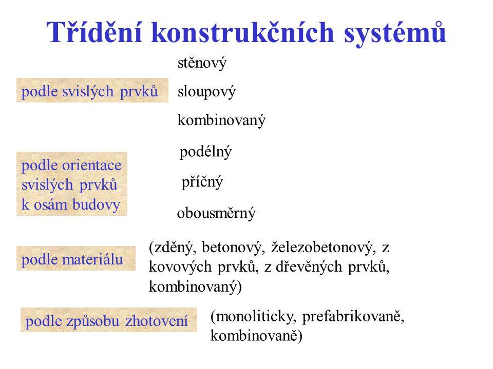 Třídění konstrukčních systémů