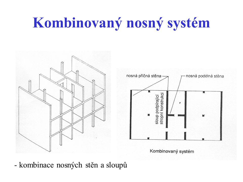 Kombinovaný nosný systém