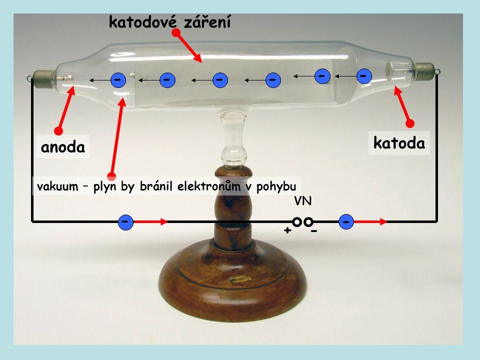 katodové záření - - - - - - katoda anoda - - + -
