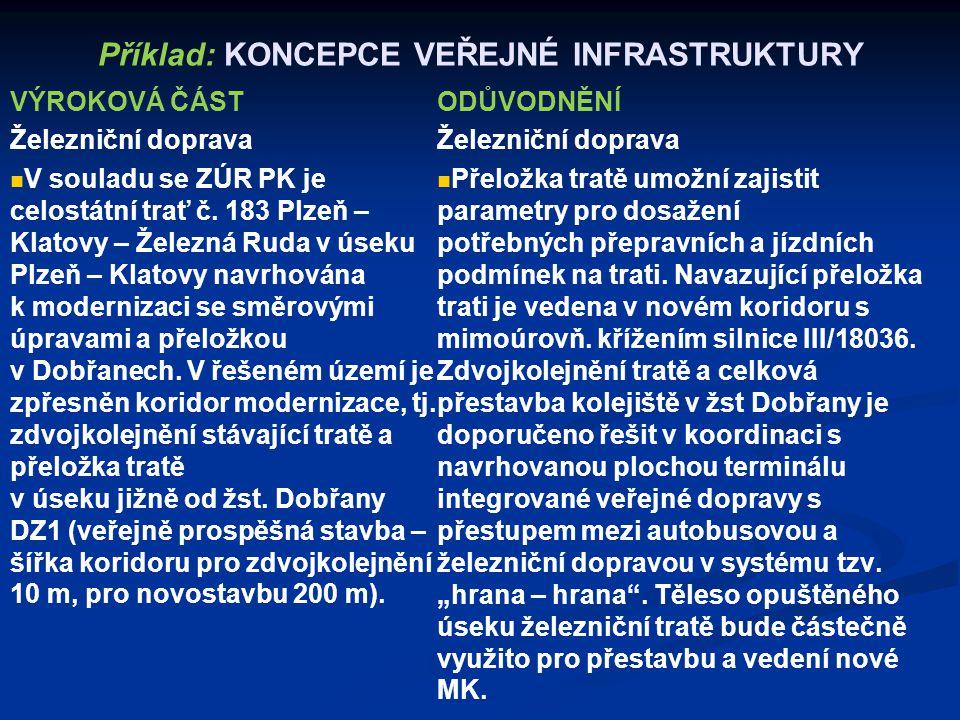 Příklad: KONCEPCE VEŘEJNÉ infrastruktury