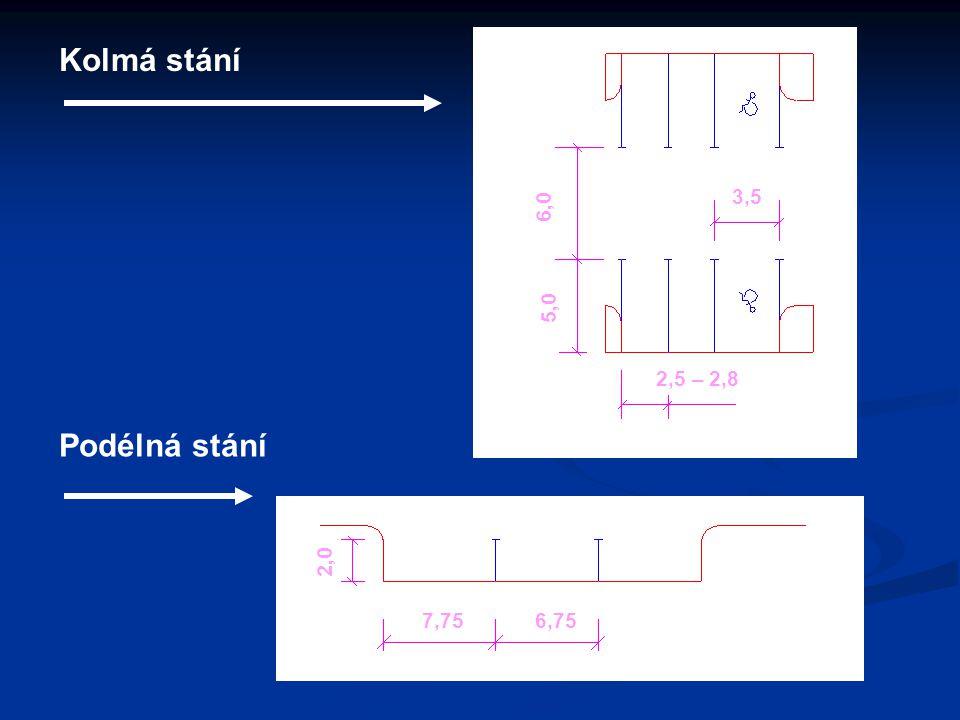 Kolmá stání 6,0 3,5 5,0 2,5 – 2,8 Podélná stání 2,0 7,75 6,75