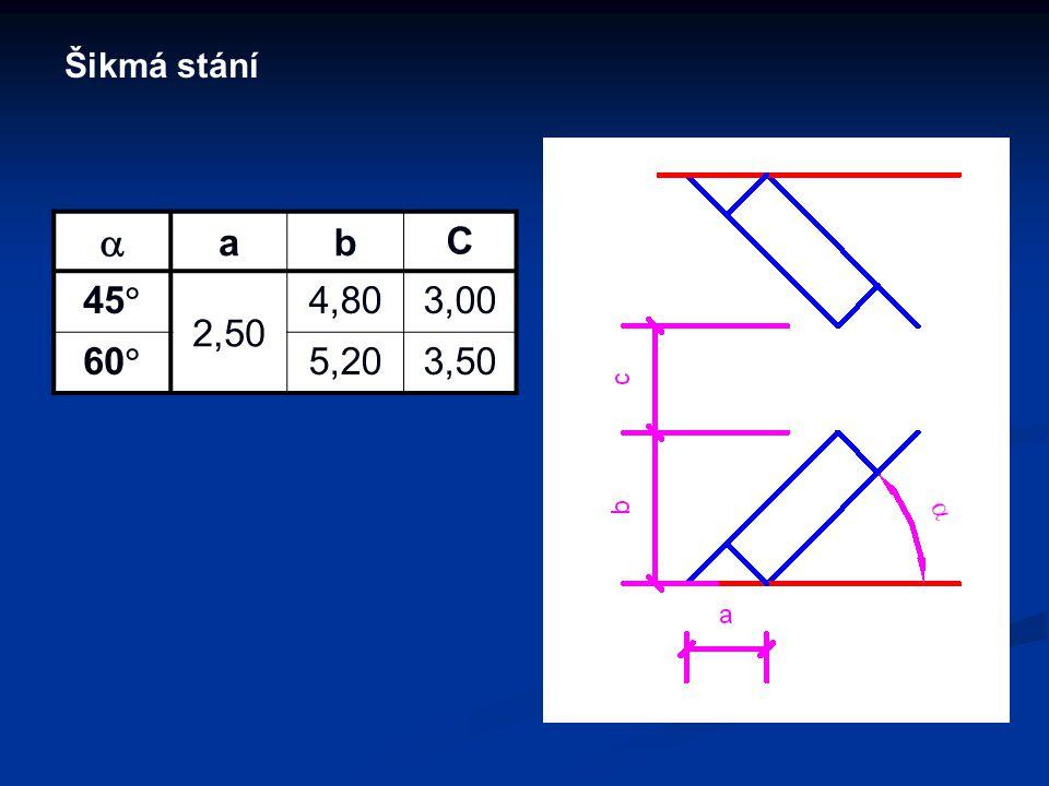 Šikmá stání a b C 45 2,50 4,80 3,00 60 5,20 3,50