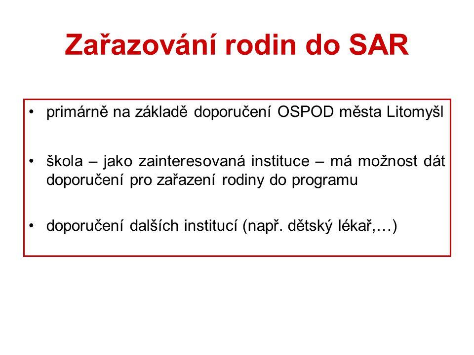 Zařazování rodin do SAR