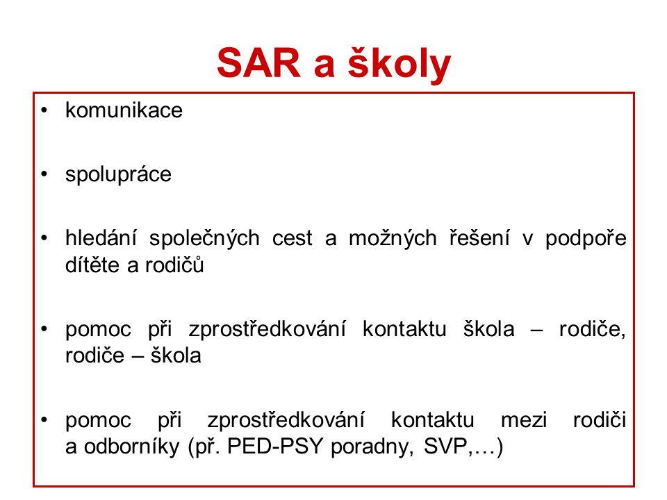 SAR a školy komunikace spolupráce