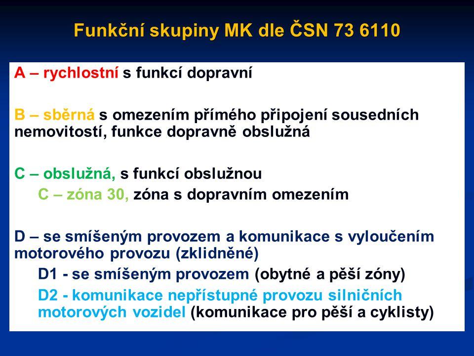 Funkční skupiny MK dle ČSN 73 6110