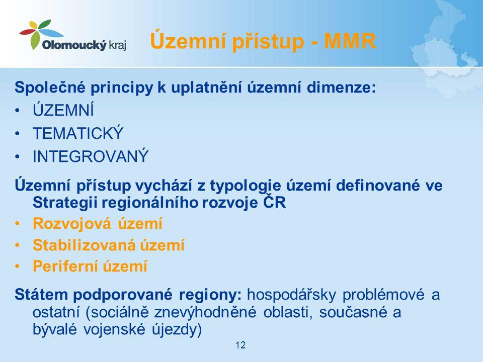 Územní přístup - MMR Společné principy k uplatnění územní dimenze: