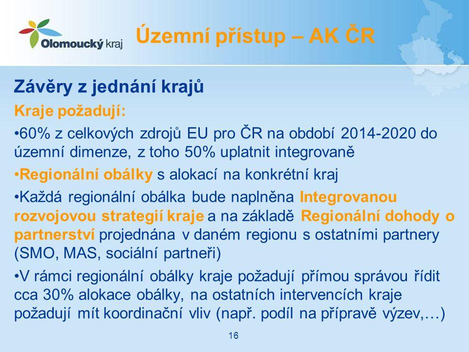 Územní přístup – AK ČR Závěry z jednání krajů Kraje požadují: