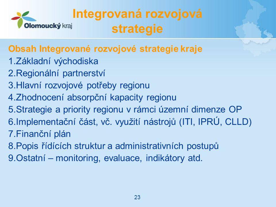 Integrovaná rozvojová strategie