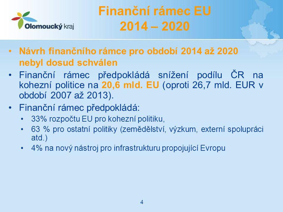 Finanční rámec EU 2014 – 2020 Návrh finančního rámce pro období 2014 až 2020 nebyl dosud schválen.