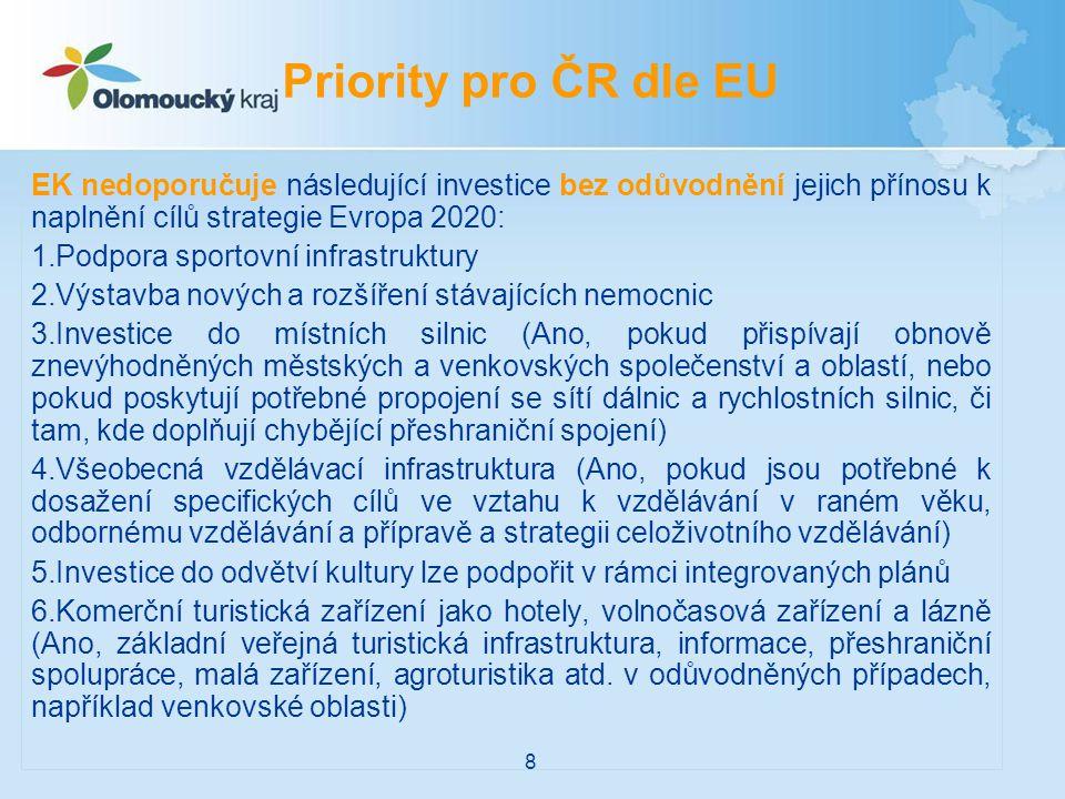 Priority pro ČR dle EU EK nedoporučuje následující investice bez odůvodnění jejich přínosu k naplnění cílů strategie Evropa 2020: