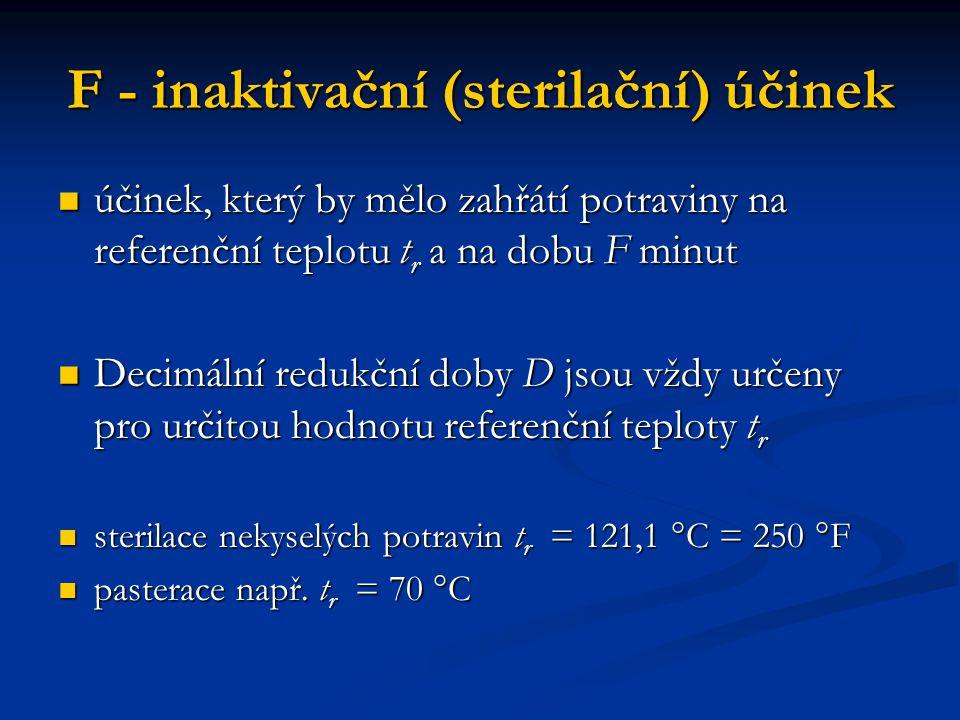F - inaktivační (sterilační) účinek