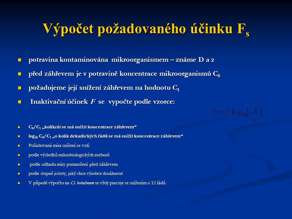 Výpočet požadovaného účinku Fs
