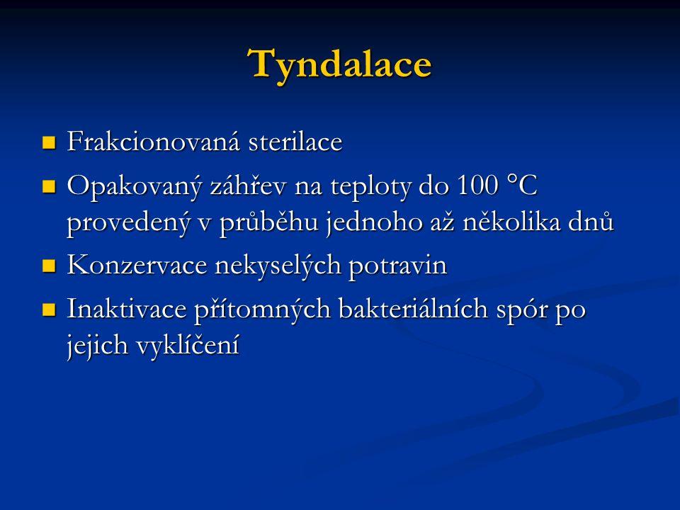 Tyndalace Frakcionovaná sterilace