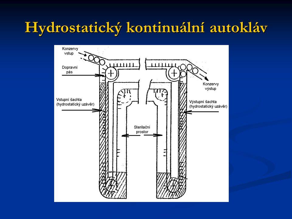 Hydrostatický kontinuální autokláv