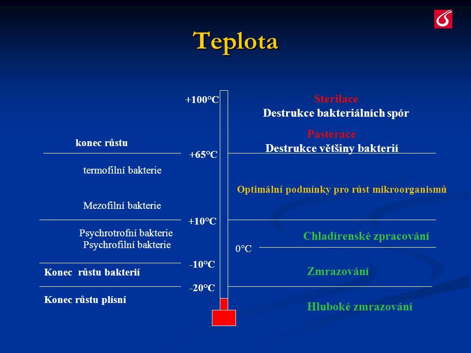 Teplota Sterilace Destrukce bakteriálních spór Pasterace